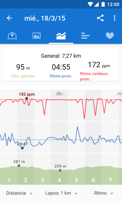 Captura de la App Runtastic