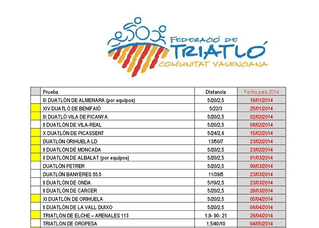 Calendario triatlón valencia