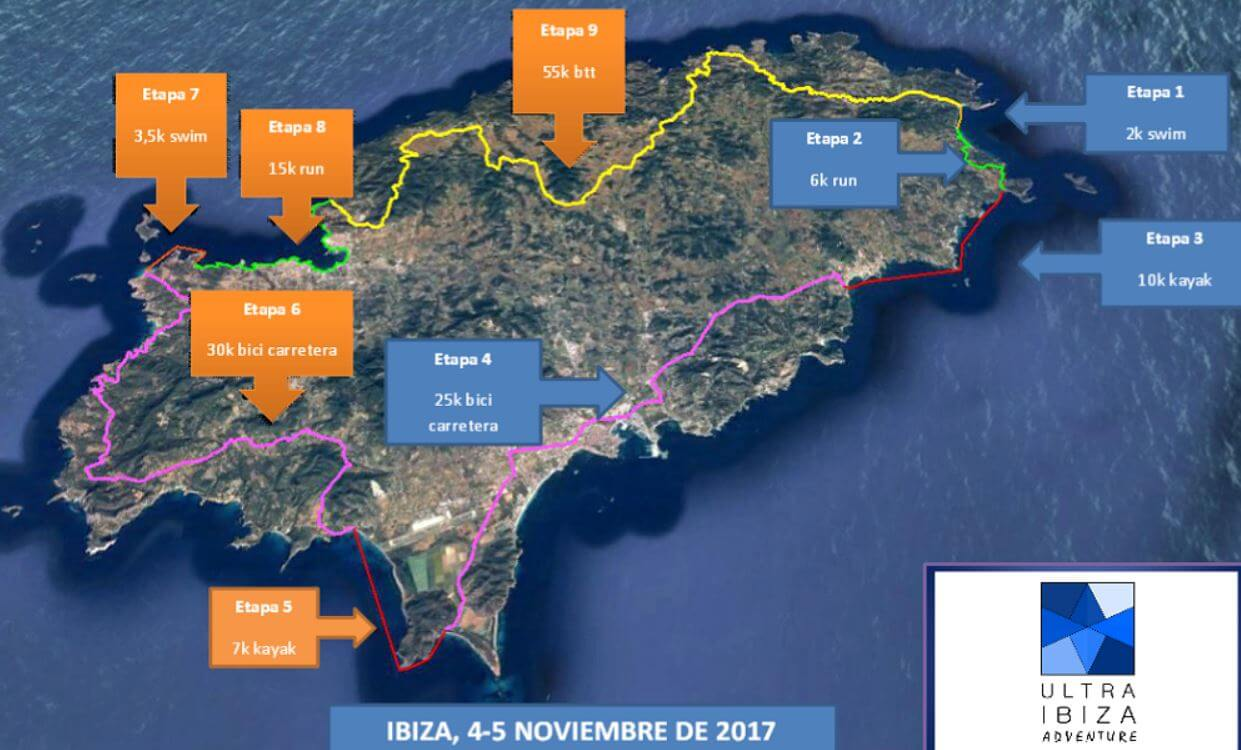 recorrido Ultra Ibiza Adventure