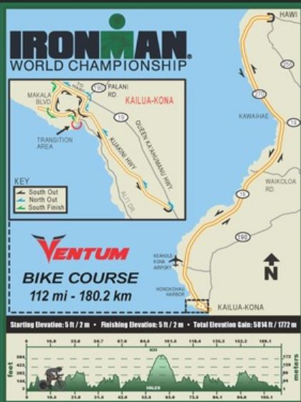 Sector ciclista Ironman Hawaii