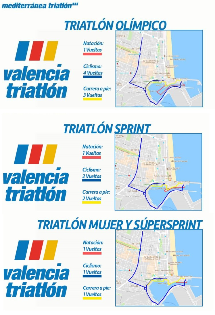 Distancias Valencia Triatlón 2018
