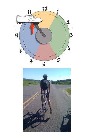 entrenamientos_ciclista2 5 opciones para mejorar tu potencia en ciclismo Artículos entrenamiento