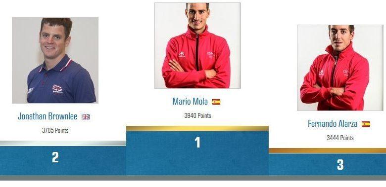 Ranking triatlón , previo Cozumel