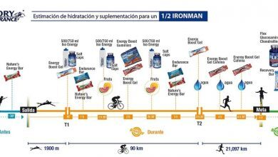 Photo of Triathlon MD Victory Endurance nutrition pack raffle valued at 250 €!