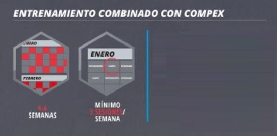 triconsejos_consejos-compex_entrenamiento-combiado 6 consejos para sacar el máximo rendimiento a un COMPEX Artículos entrenamiento