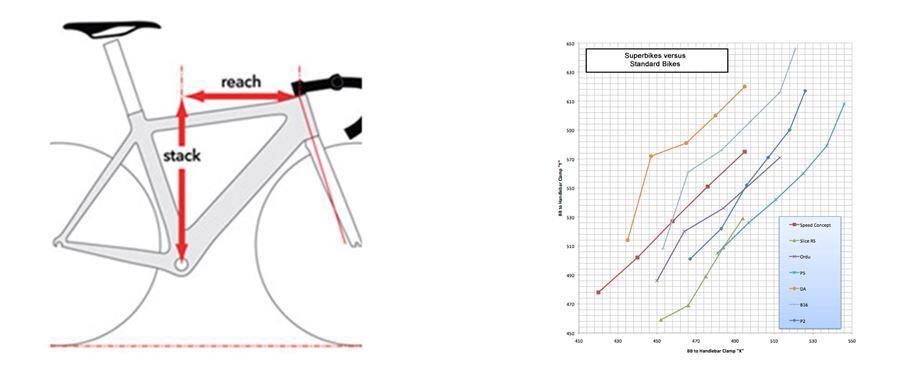 triconsejos_gemotria-bicicleta ¿Cómo elegir la bicicleta adecuada? Artículos entrenamiento