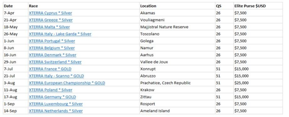 Calendario Tour De France 2019.Calendar Xterra European Tour 2019 Triathlon News