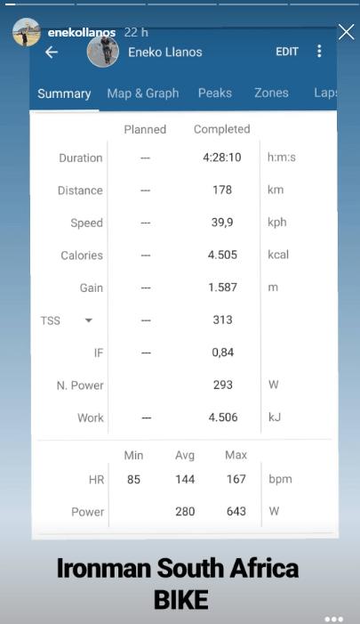 Eneko Llanos data in IM South Africa «Record watts in Ironman»