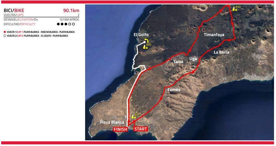 Segmento carrera a pie IRONMAN 70.3 Lanzarote 2019