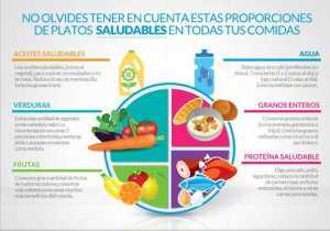 https://healthing.es/wp-content/uploads/2019/02/foto-nutrición-antinflamatoria-5-300x210.jpg
