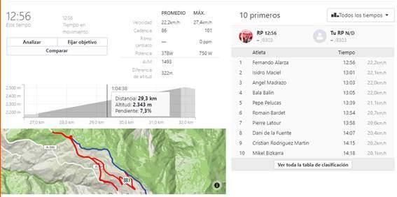 "Data Strava Fernando Alarza uploaded ""Military crossing"""