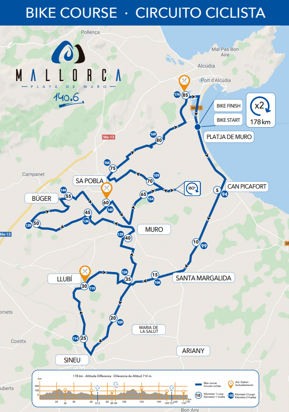 Mallorca 140.6 cycling circuit