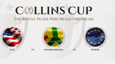 Ya hay fecha para The Collins Cup 2021