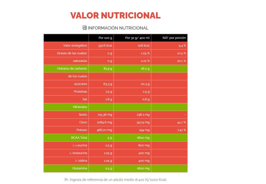 Crown Sport Nutrition bringt den neuen Geschmack von Isodrink & # 038; Energie: Mandarine Orange