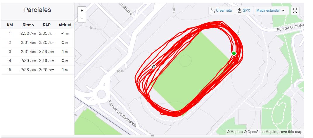 Joshua Cheptegei's 5.000-meter World Record Strava data