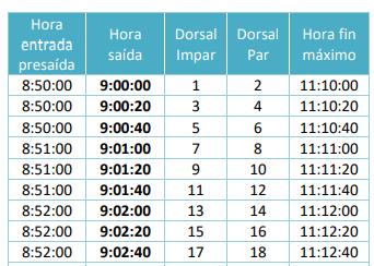 Pontevedra tendrá media maratón en octubre