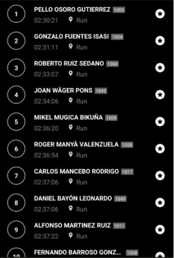 Clasificación masculina campeonato españa duatlon md 2020