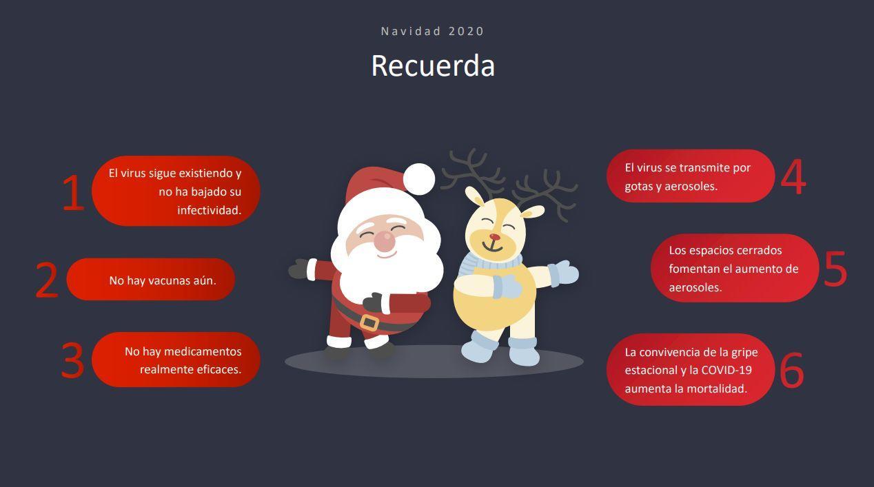30 medidas para no contagiarse de Covid-19 en Navidad