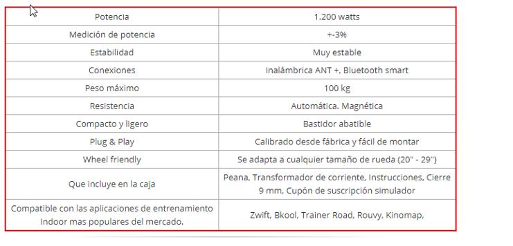 características Rodillo Zycle Smart ZPro