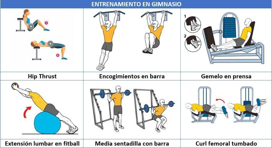 Sesión de fuerza para corredores en gimnasio