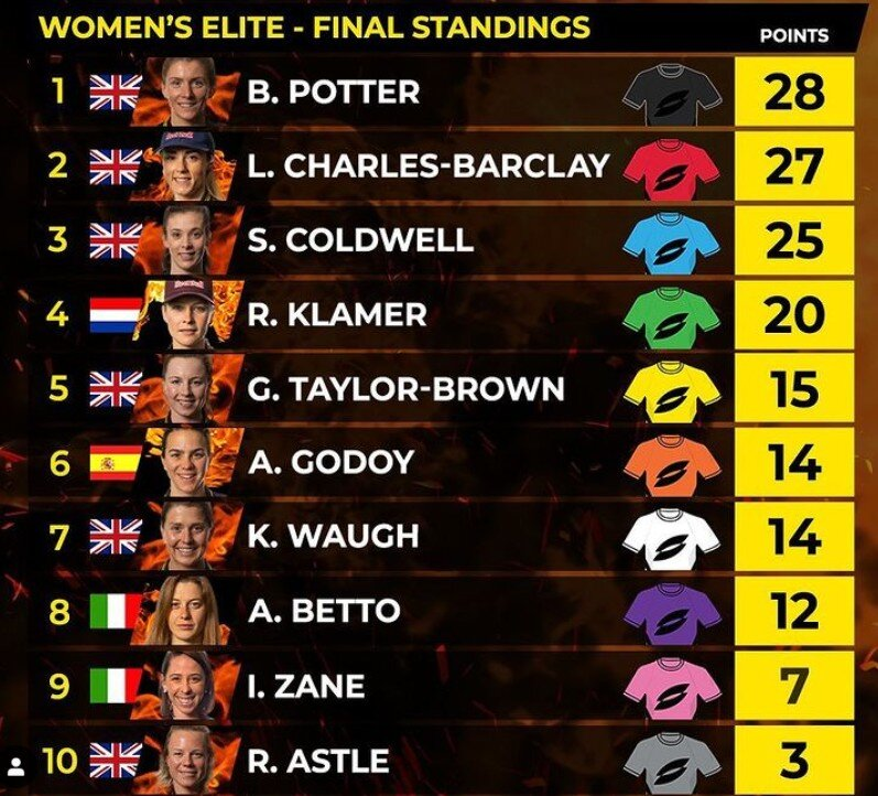 clasificación final SLT Arena Games London femenina